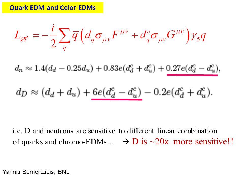 Quark EDM and Color EDMs