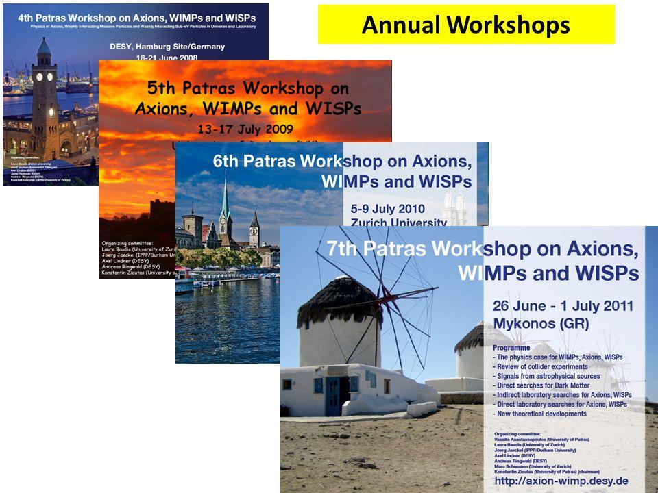 Annual Workshops
