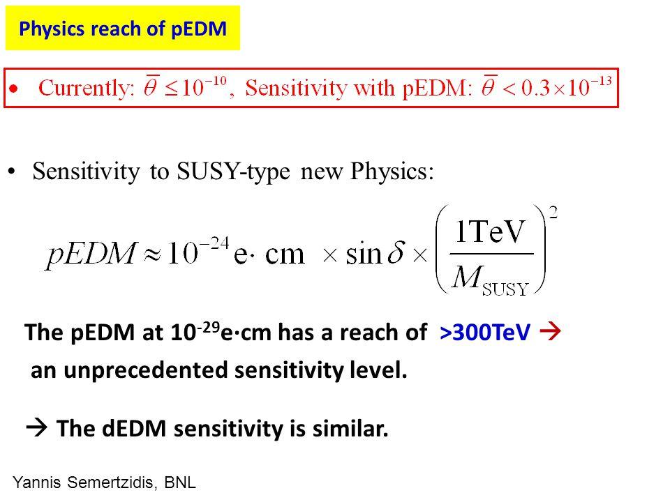 Sensitivity to SUSY-type new Physics: