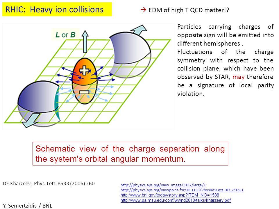 RHIC: Heavy ion collisions