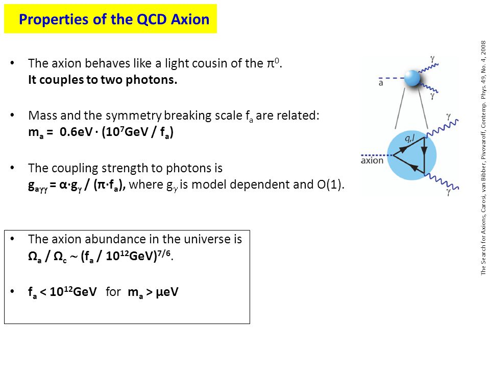 Properties of the QCD Axion