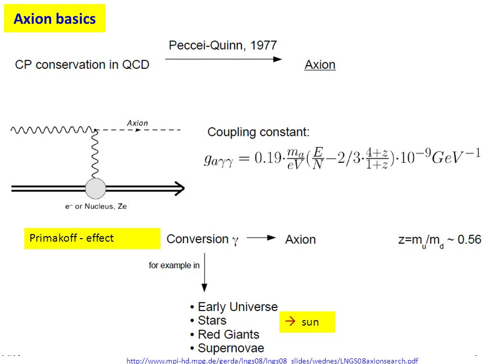 Axion basics Primakoff - effect  sun