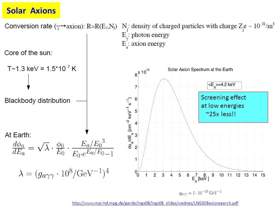 Solar Axions Screening effect at low energies ~25x less!!