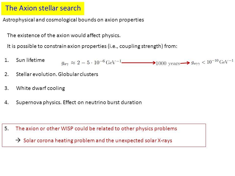 The Axion stellar search