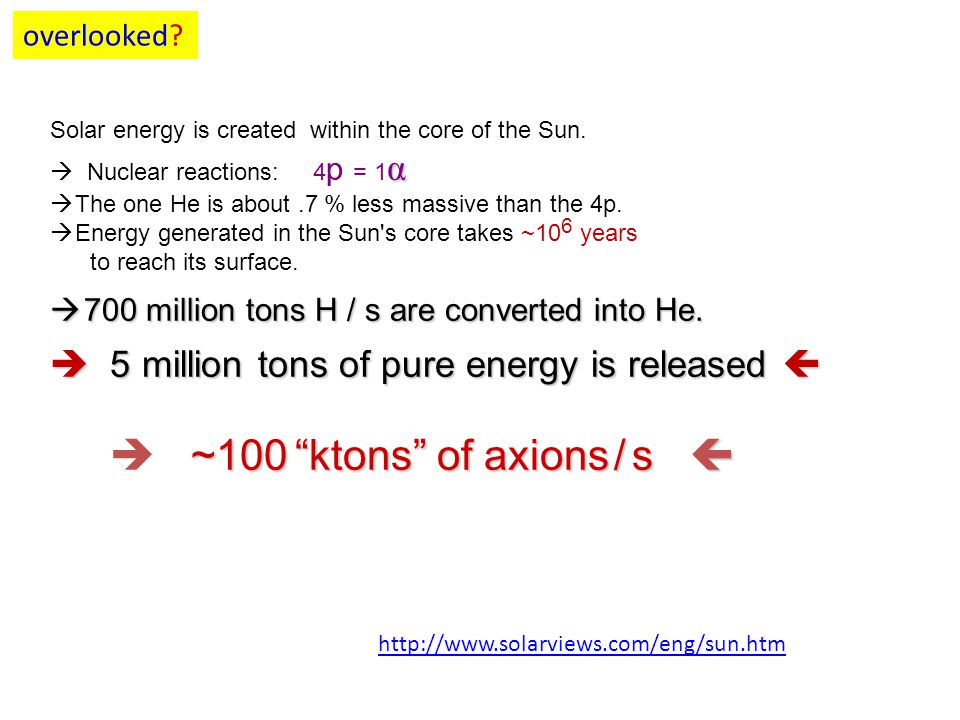  5 million tons of pure energy is released 