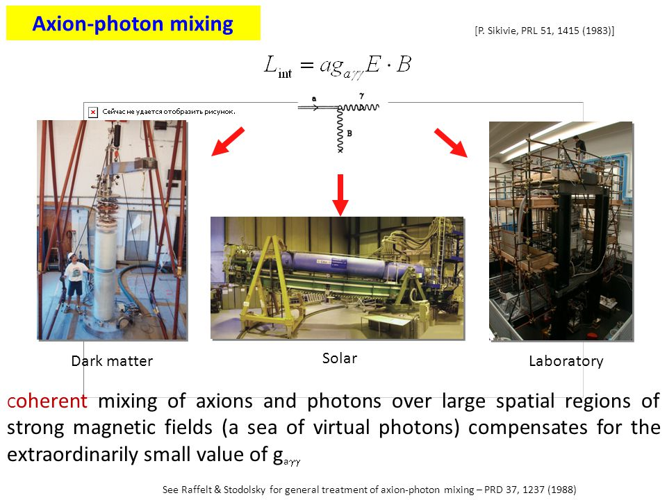 Axion-photon mixing Dark matter Laboratory Solar