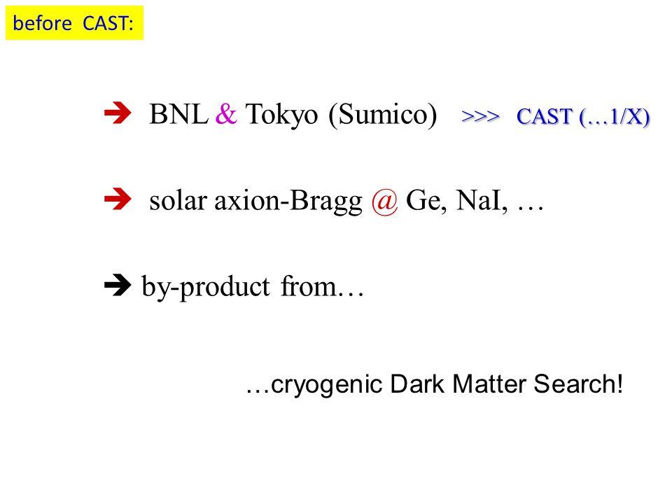 …cryogenic Dark Matter Search!
