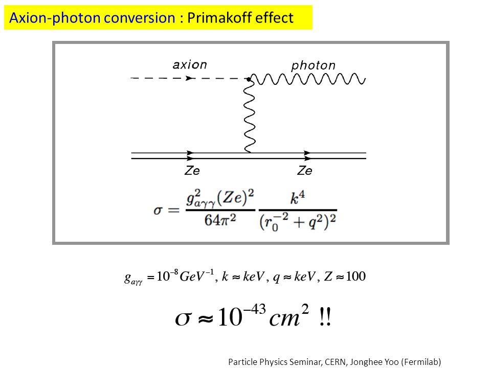 Axion-photon conversion : Primakoff effect
