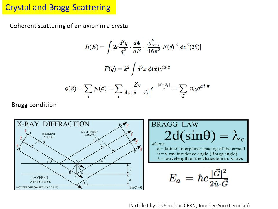 Crystal and Bragg Scattering