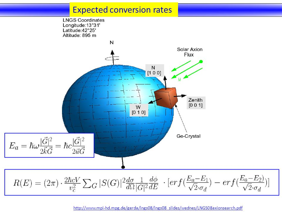 Expected conversion rates