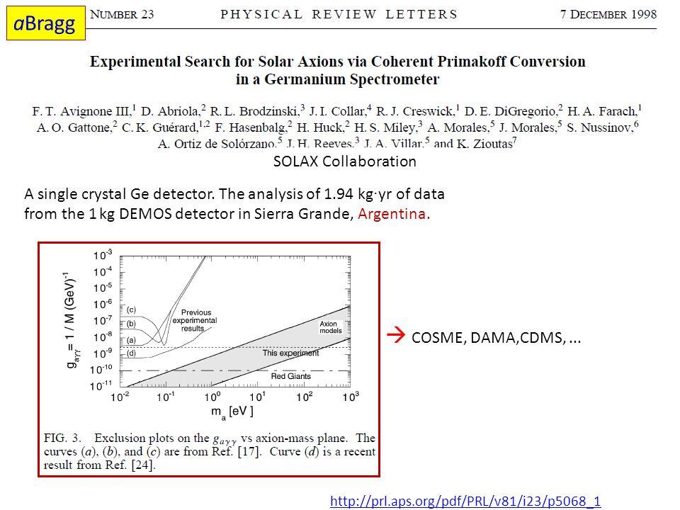 aBragg  COSME, DAMA,CDMS, ... SOLAX Collaboration