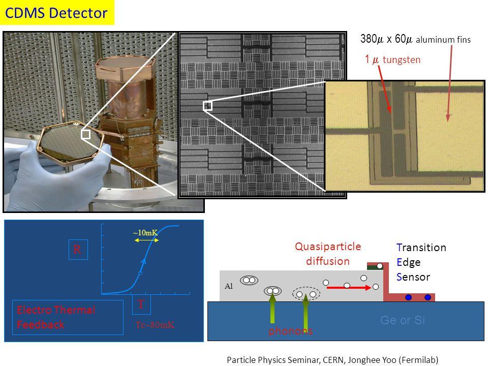 CDMS Detector 380m x 60m aluminum fins 1 m tungsten Quasiparticle R