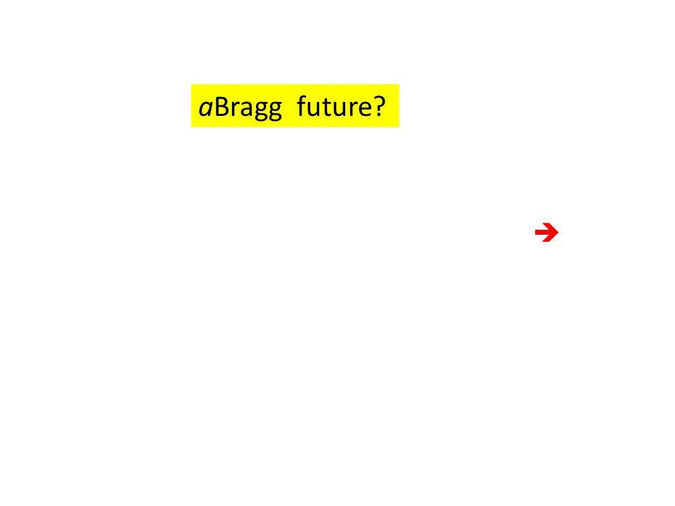 Jonghee Yoo aBragg future 