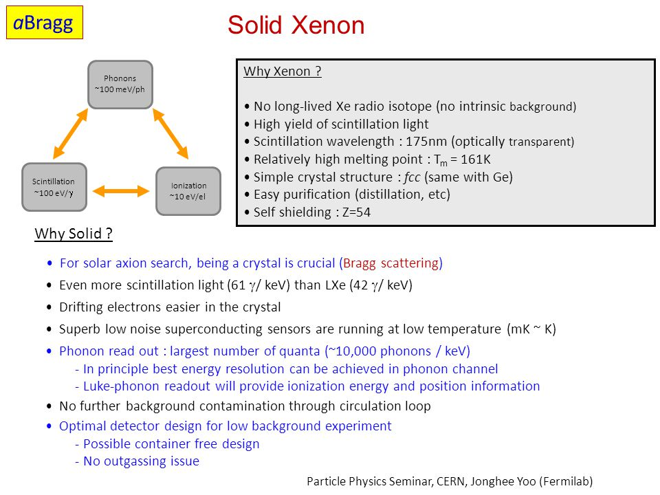 Solid Xenon aBragg Why Solid Why Xenon