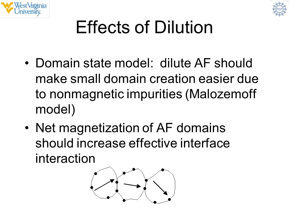 Effects of Dilution Domain state model: dilute AF should make small domain creation easier due to nonmagnetic impurities (Malozemoff model)