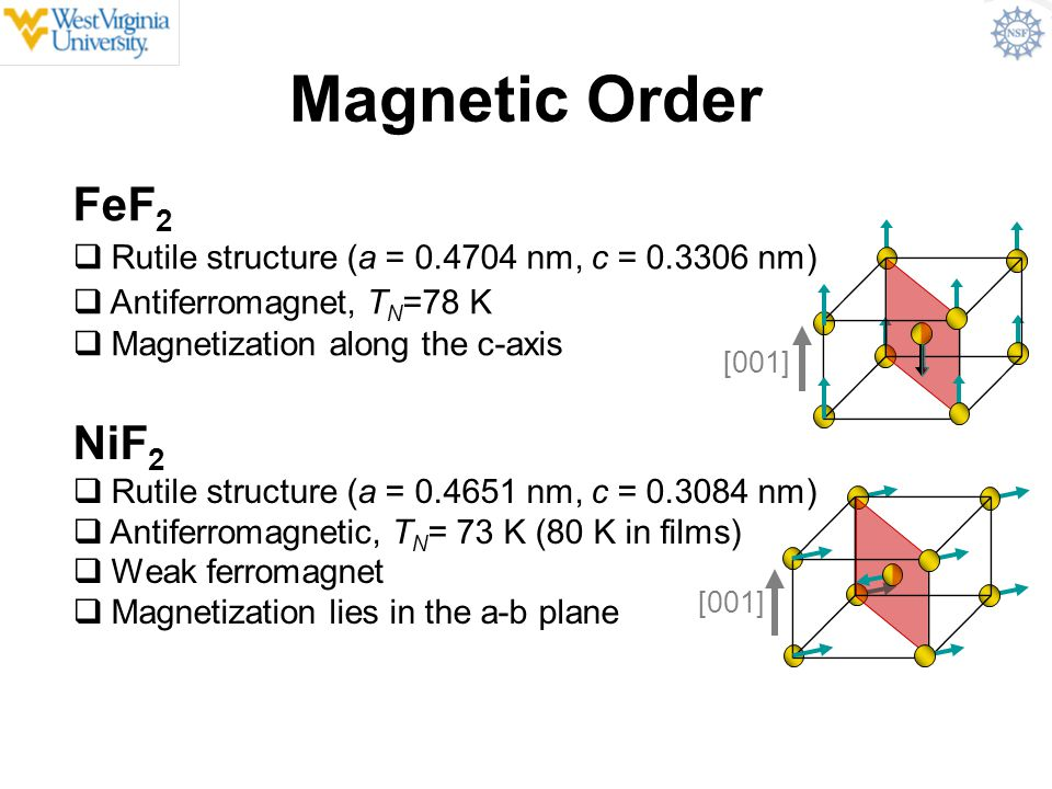 Magnetic Order FeF2. Rutile structure (a = 0.4704 nm, c = 0.3306 nm) Antiferromagnet, TN=78 K. Magnetization along the c-axis.