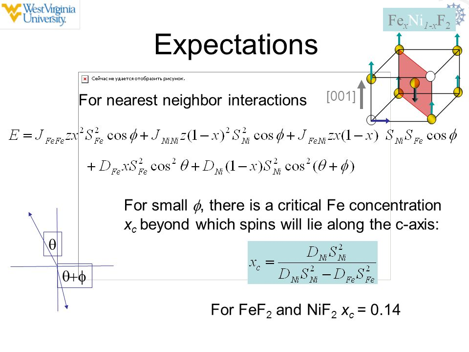 Expectations FexNi1-xF2 For nearest neighbor interactions