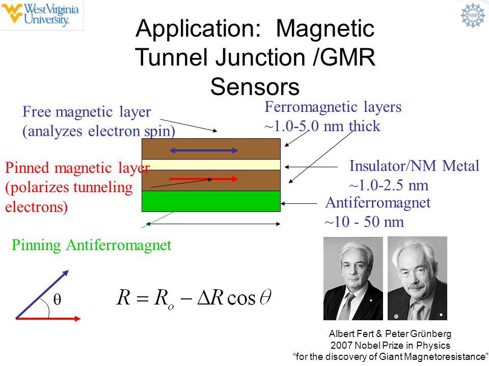 Application: Magnetic Tunnel Junction /GMR Sensors