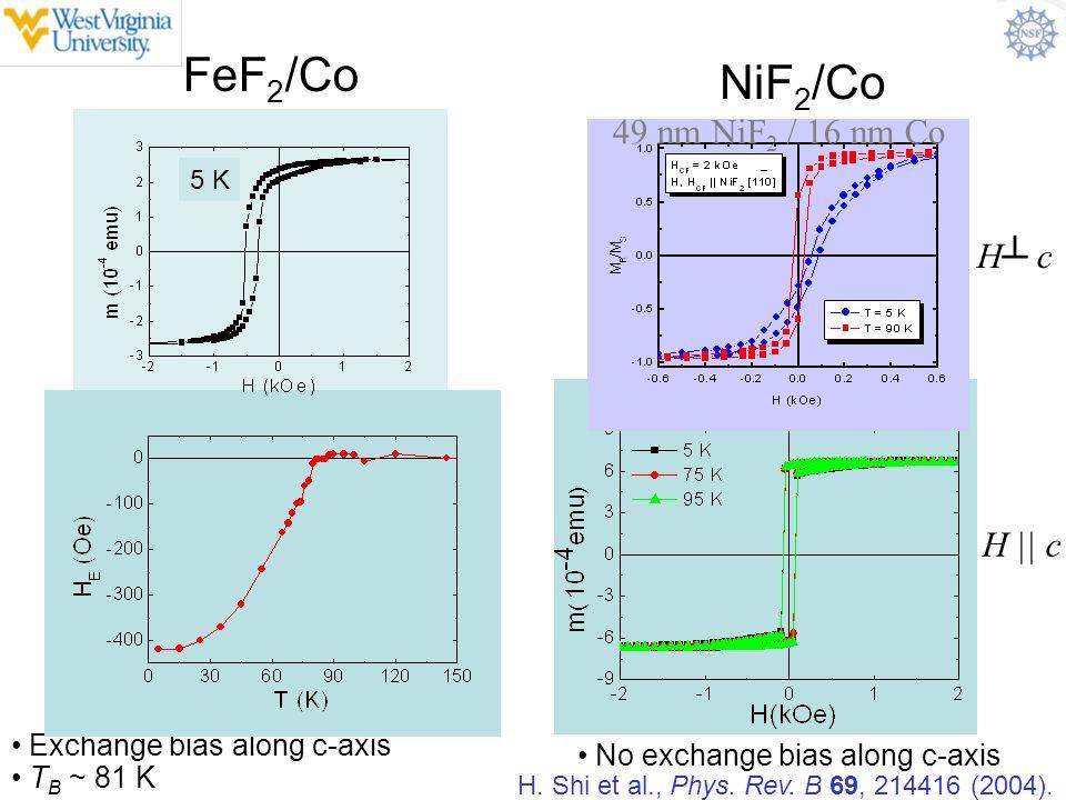 FeF2/Co NiF2/Co 49 nm NiF2 / 16 nm Co H┴ c H || c