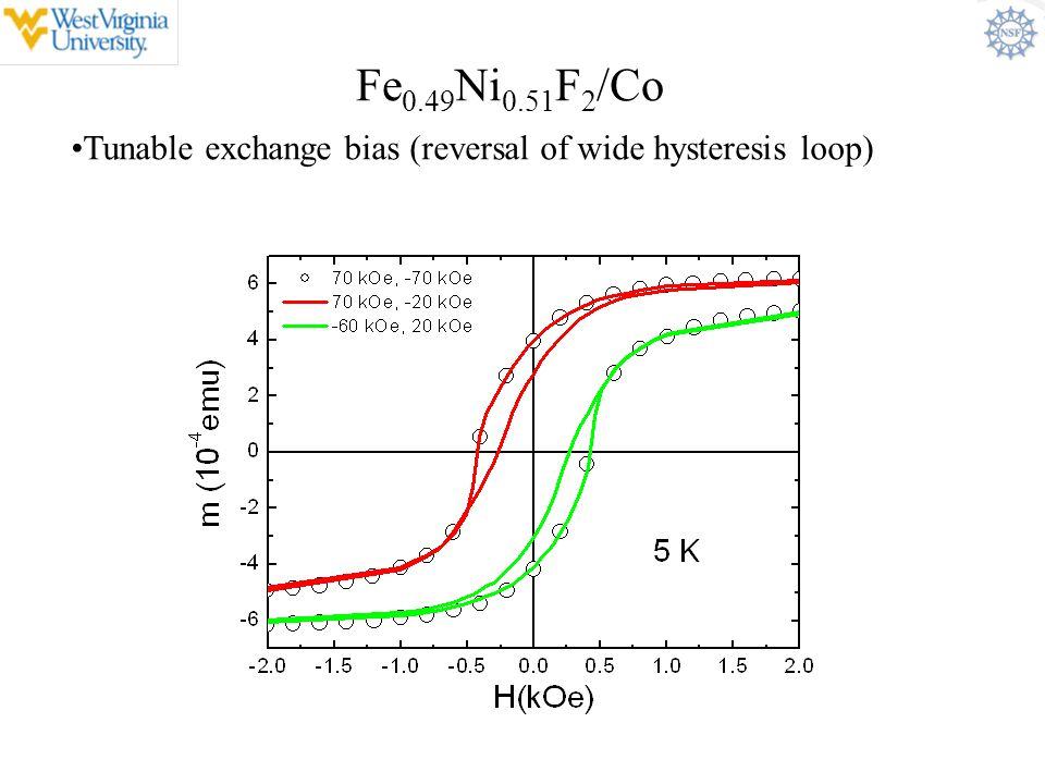 Fe0.49Ni0.51F2/Co Tunable exchange bias (reversal of wide hysteresis loop)