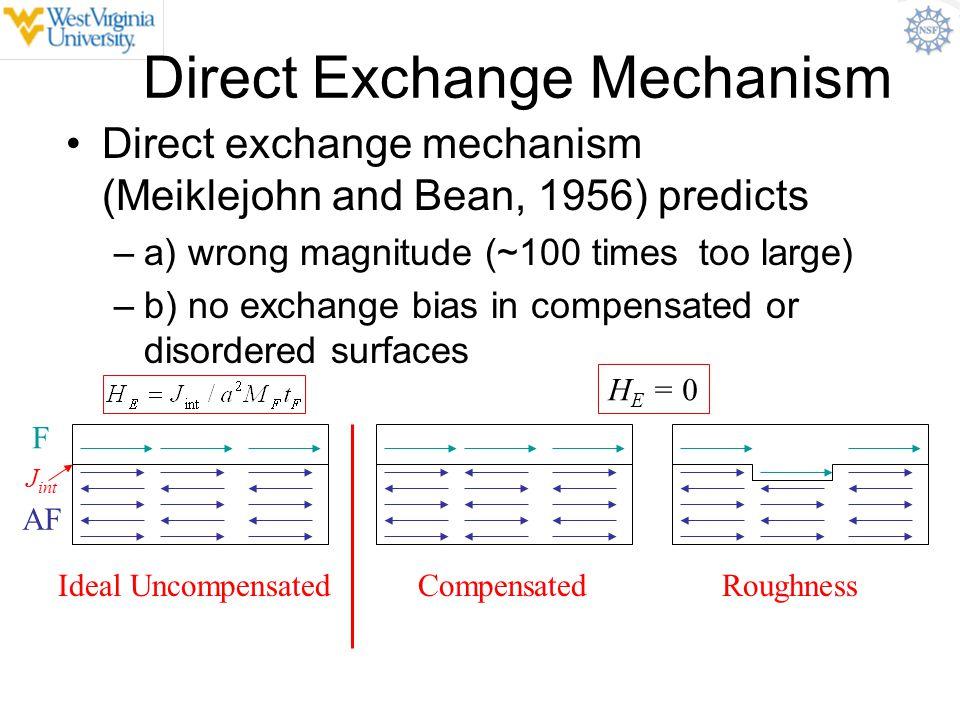 Direct Exchange Mechanism