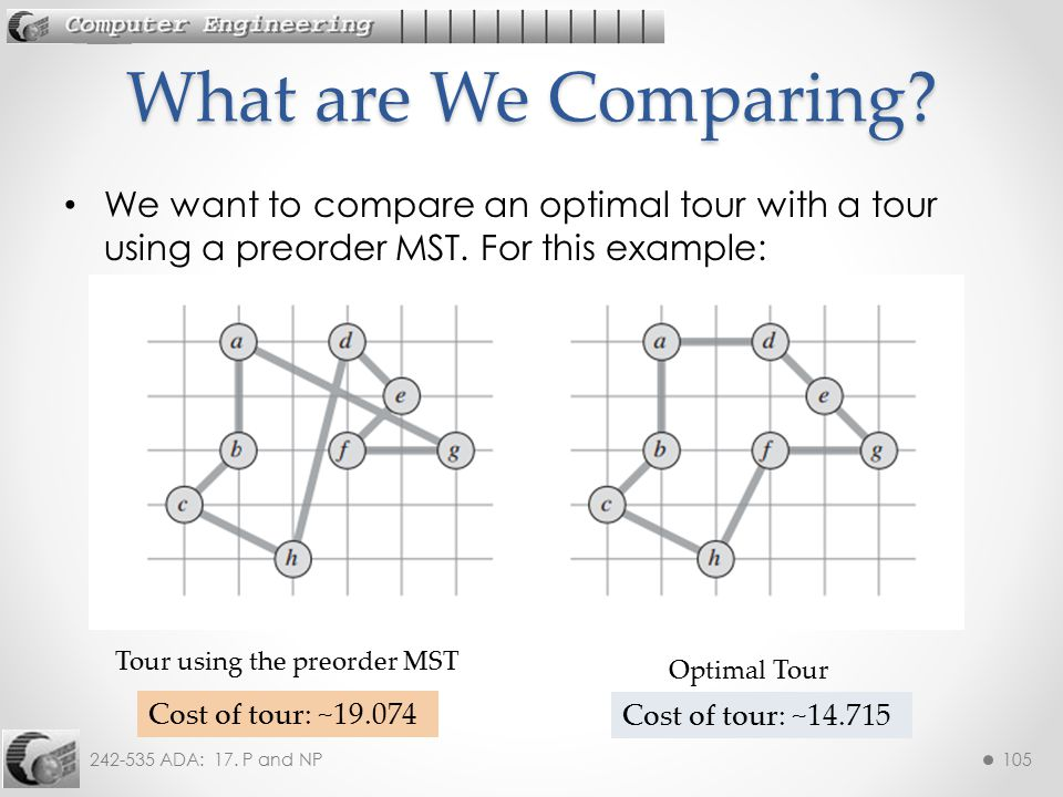 What are We Comparing We want to compare an optimal tour with a tour using a preorder MST. For this example: