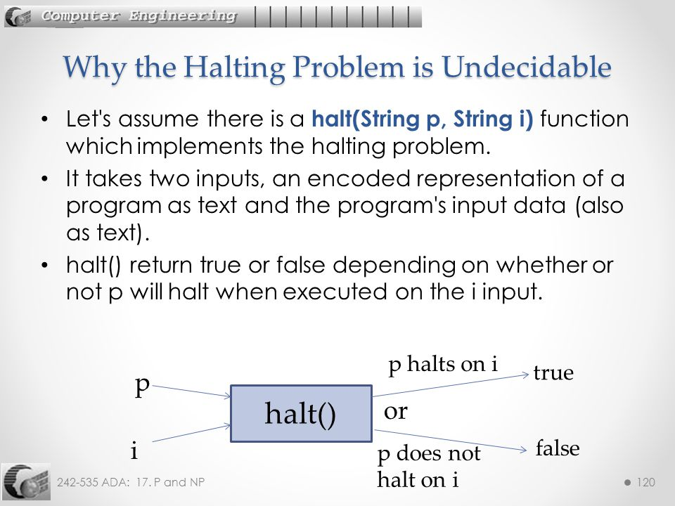 Why the Halting Problem is Undecidable