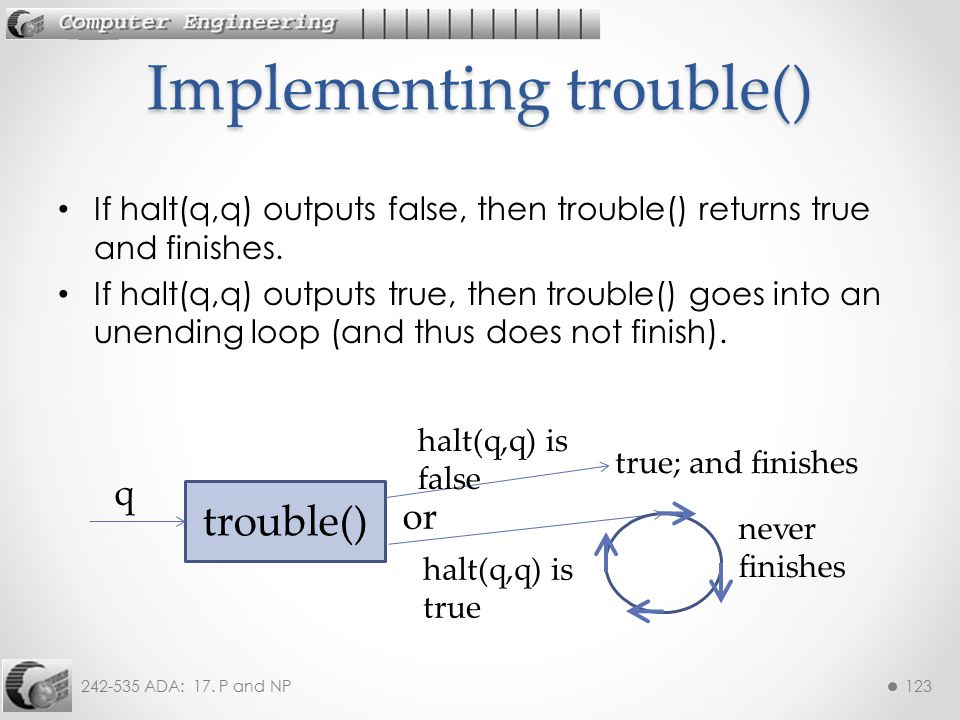 Implementing trouble()
