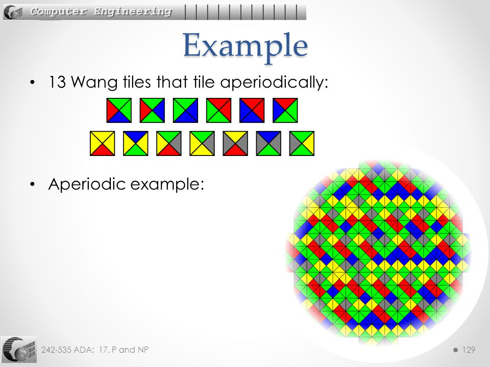 Example 13 Wang tiles that tile aperiodically: Aperiodic example: