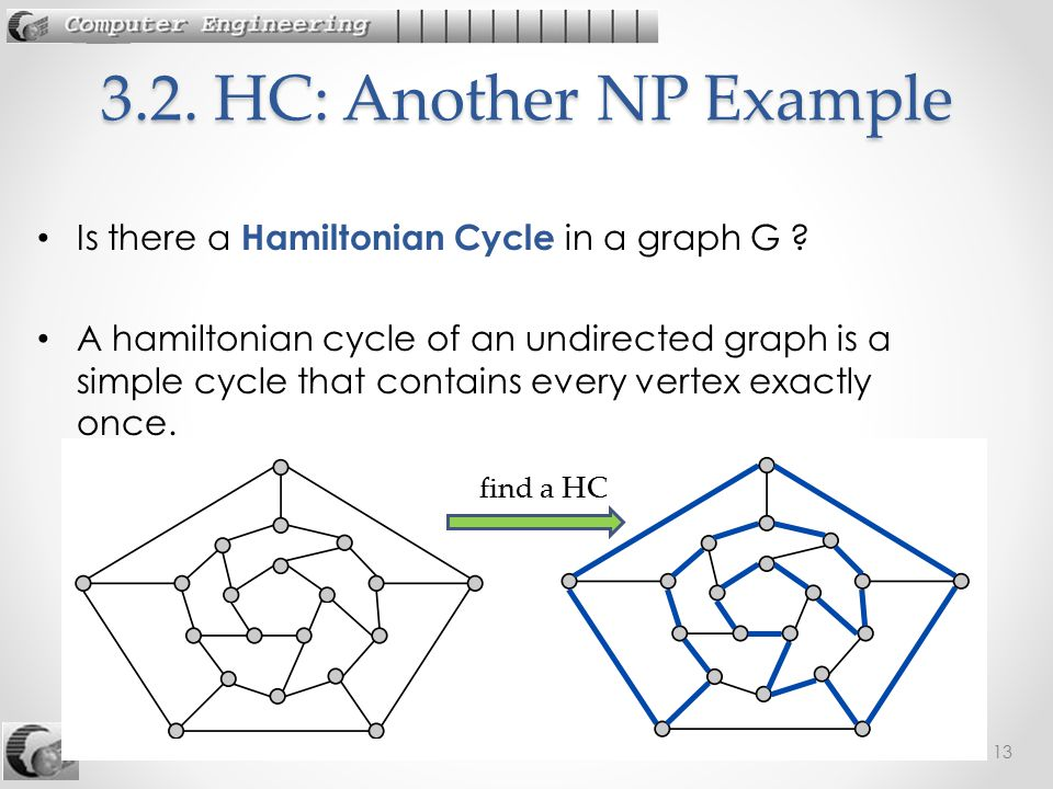 3.2. HC: Another NP Example Is there a Hamiltonian Cycle in a graph G