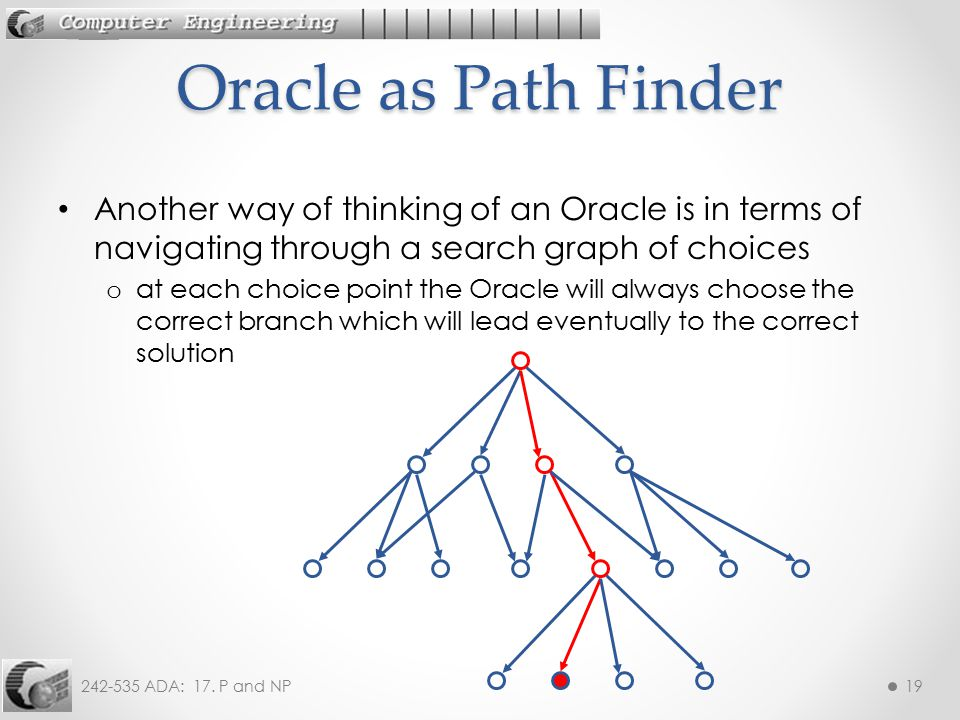 Oracle as Path Finder Another way of thinking of an Oracle is in terms of navigating through a search graph of choices.
