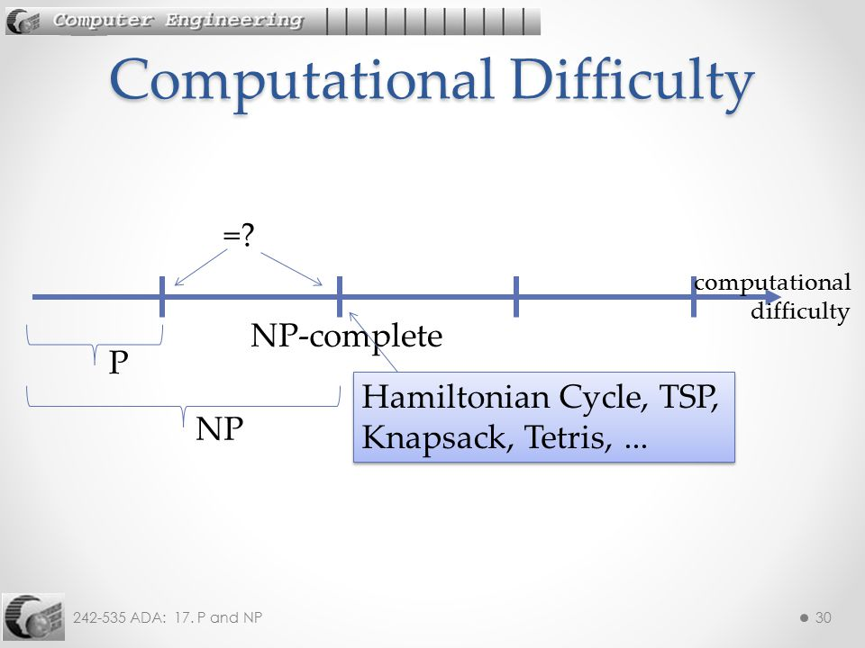 Computational Difficulty