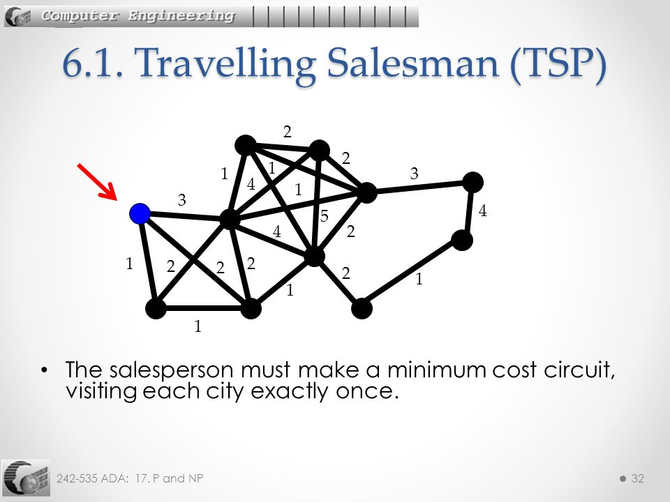 6.1. Travelling Salesman (TSP)