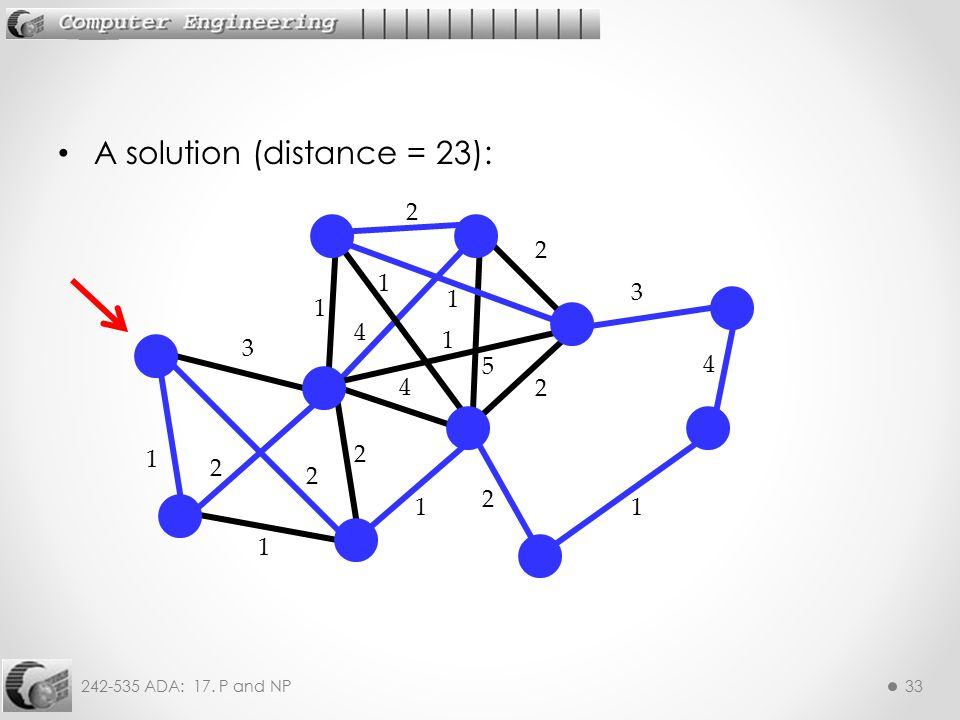 A solution (distance = 23):