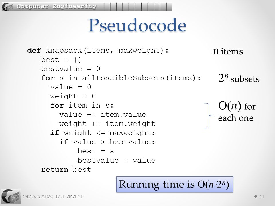 Pseudocode n items 2n subsets O(n) for Running time is O(n2n)