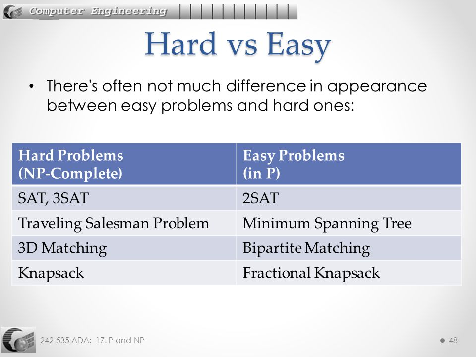 Hard vs Easy There s often not much difference in appearance between easy problems and hard ones: Hard Problems.
