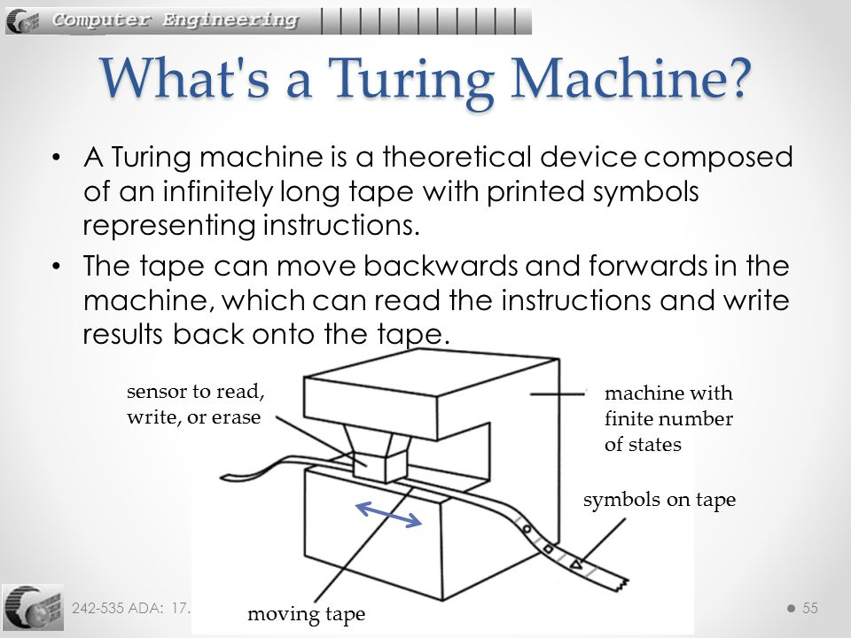 What s a Turing Machine A Turing machine is a theoretical device composed of an infinitely long tape with printed symbols representing instructions.