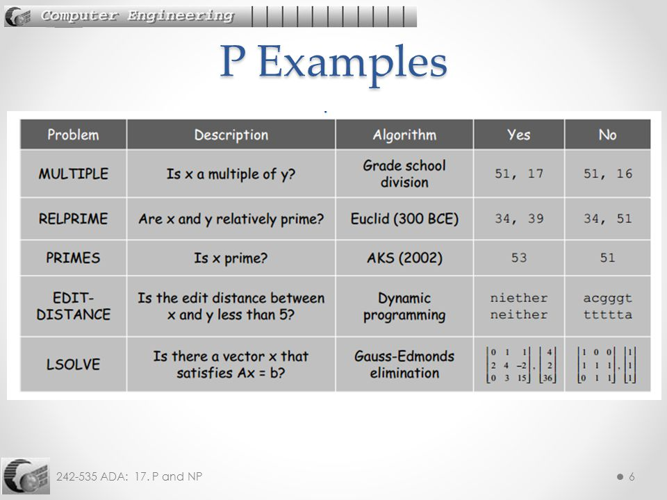 P Examples