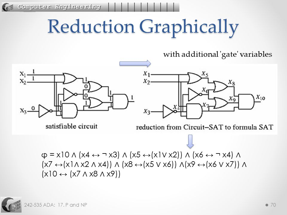 Reduction Graphically