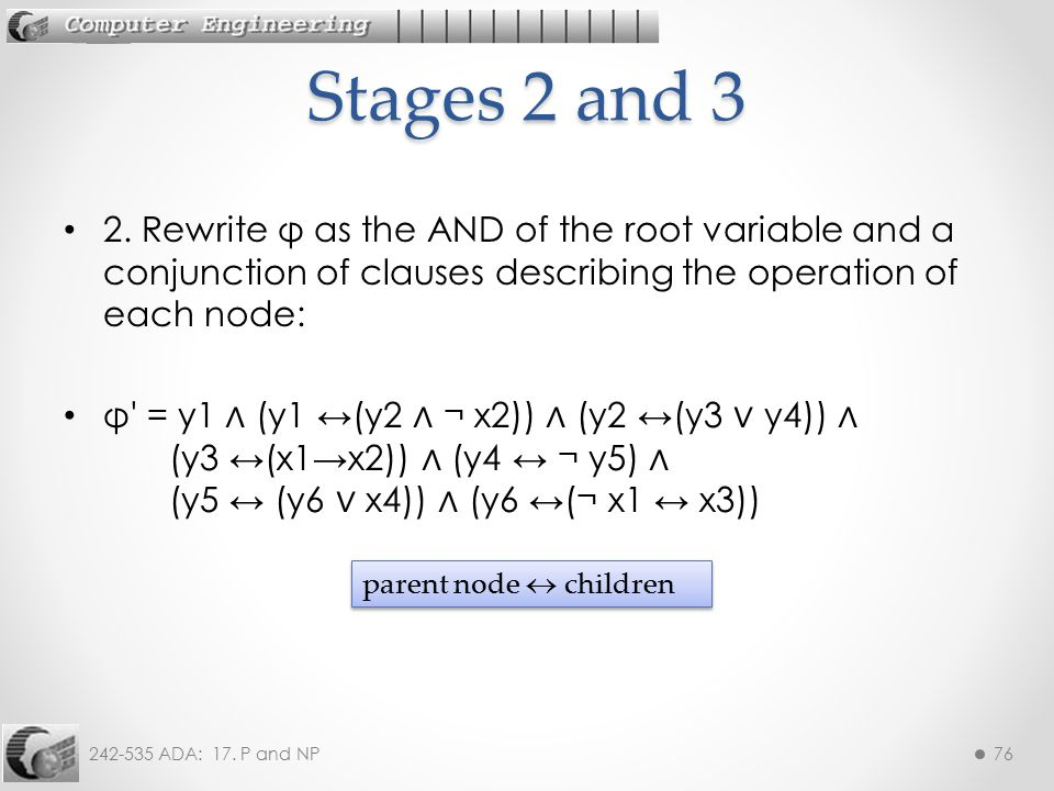Stages 2 and 3 2. Rewrite φ as the AND of the root variable and a conjunction of clauses describing the operation of each node: