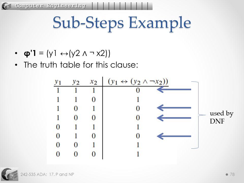 Sub-Steps Example φ 1 = (y1 ↔(y2 ∧ ¬ x2))