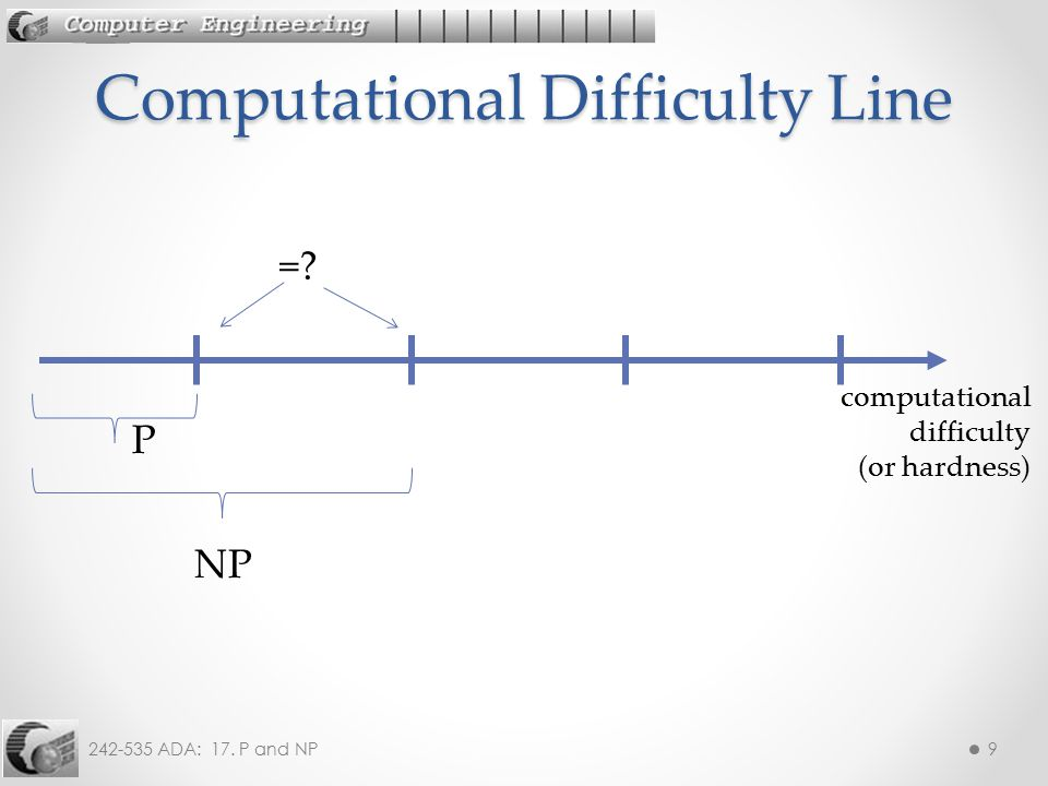 Computational Difficulty Line