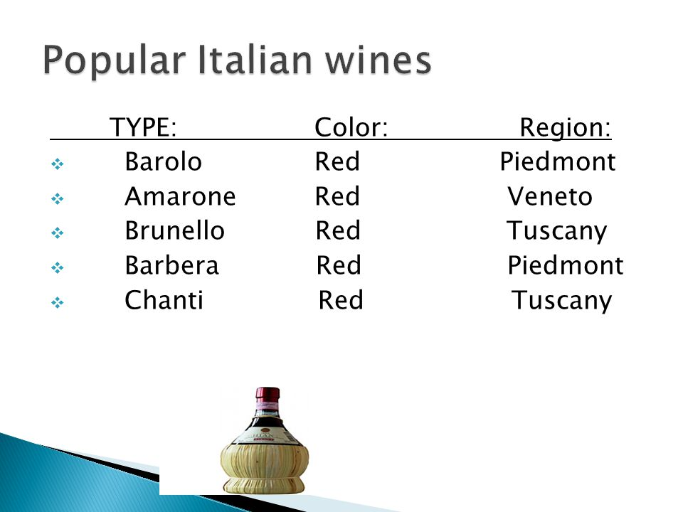 Popular Italian wines TYPE: Color: Region: Barolo Red Piedmont