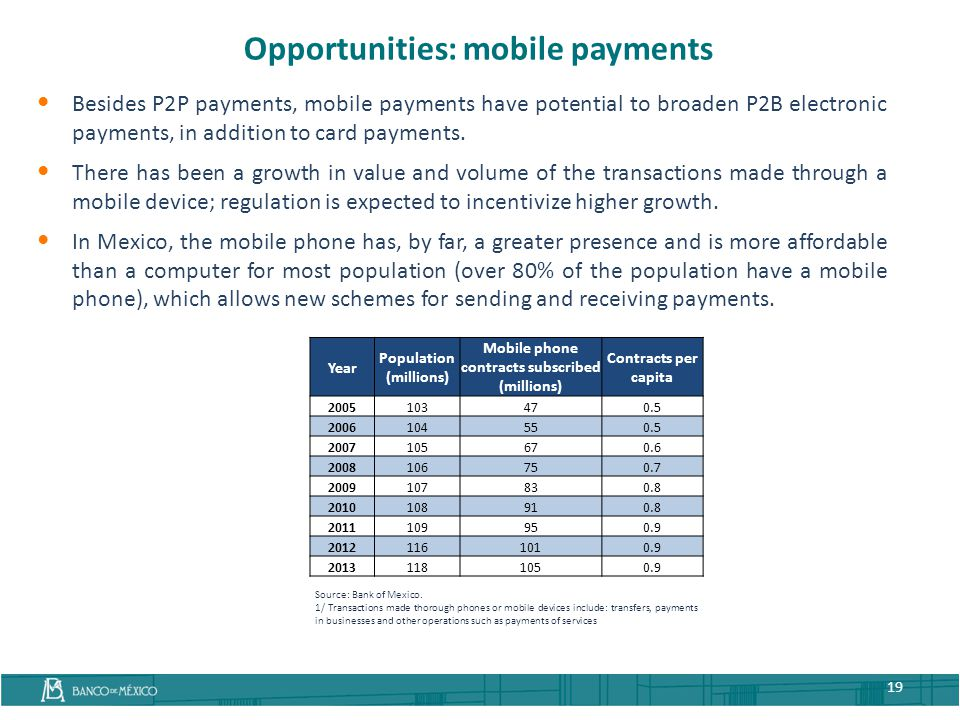 Opportunities: mobile payments