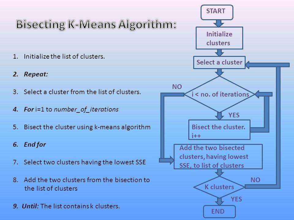Bisecting K-Means Algorithm: