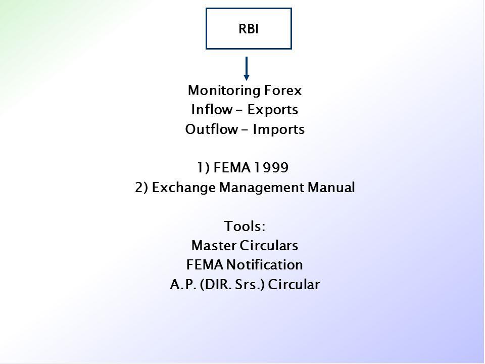 2) Exchange Management Manual