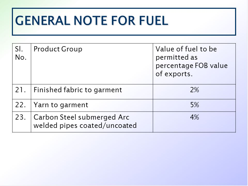 GENERAL NOTE FOR FUEL Sl. No. Product Group