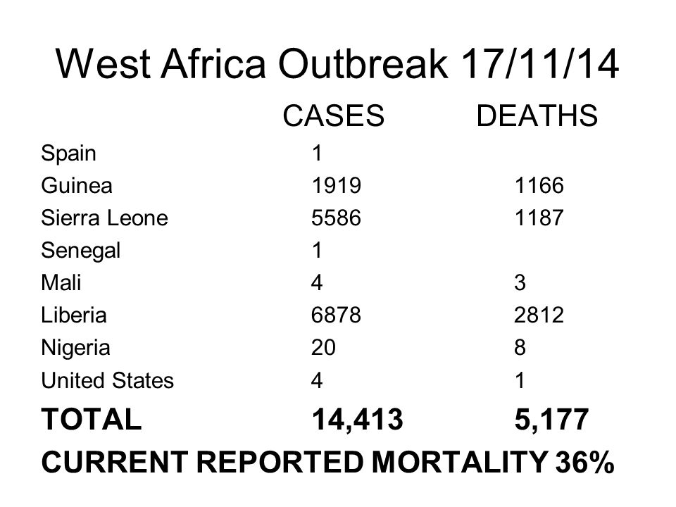 West Africa Outbreak 17/11/14