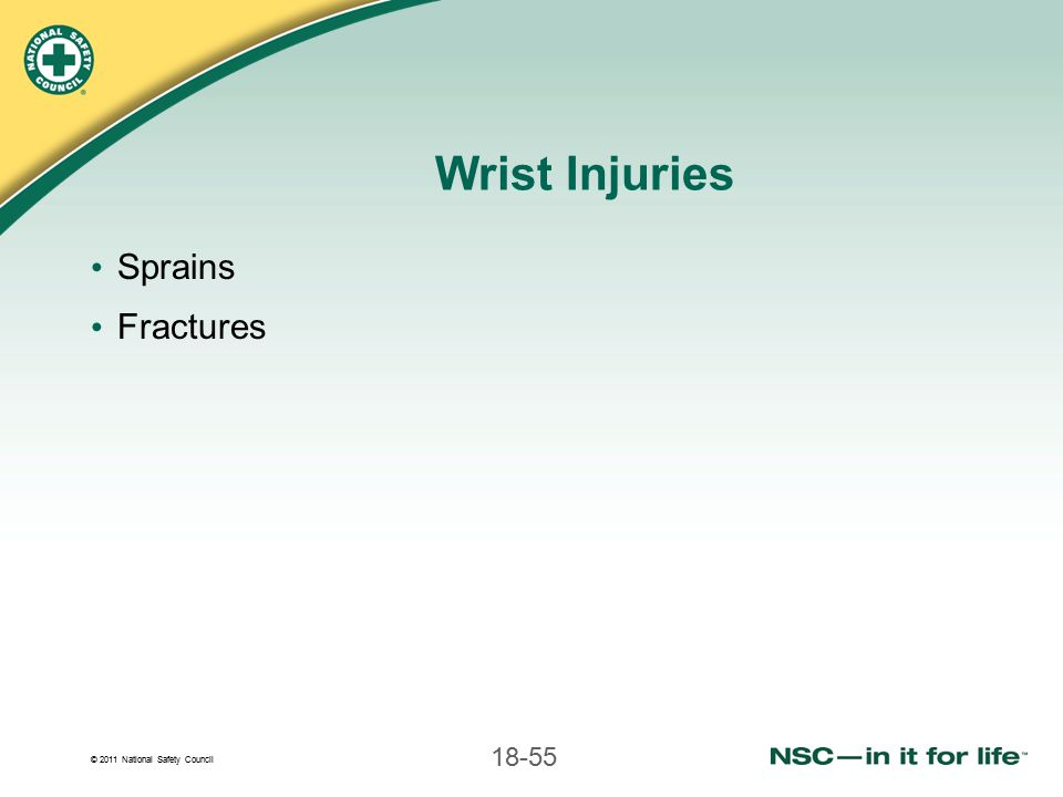 Wrist Injuries Sprains Fractures