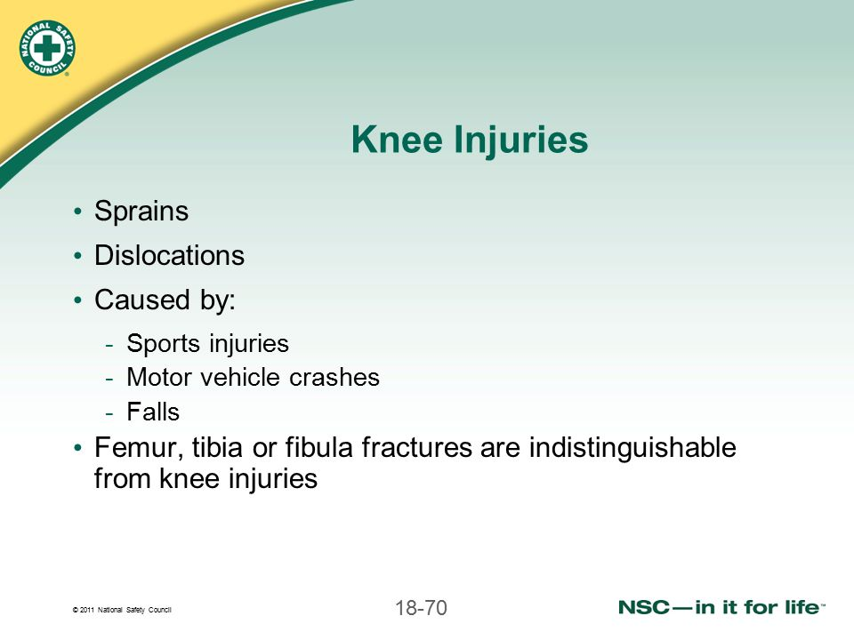 Knee Injuries Sprains Dislocations Caused by: